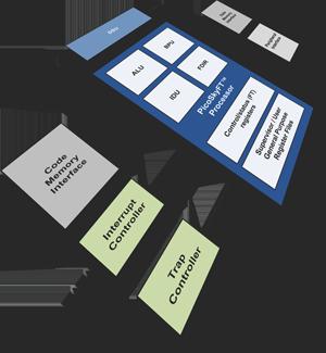 PicoSkyFT soft-core processor